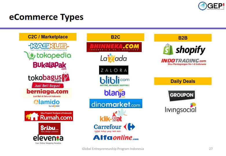Indikator Pajak E-Commerce Bisa Dilihat Dari Frekuensi Jual-Beli