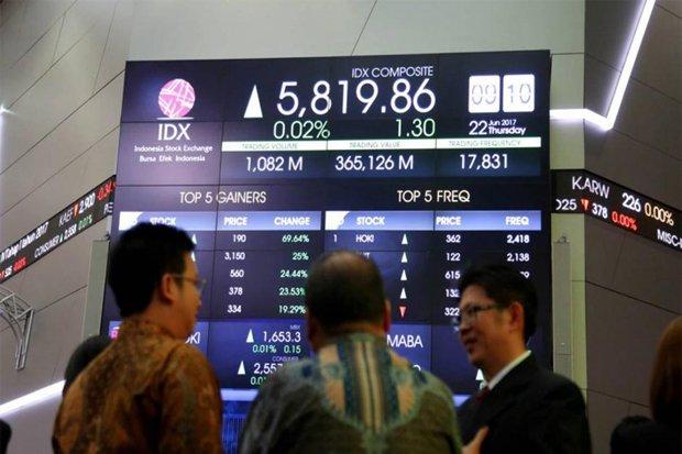 Pagi ini, Sektor Konsumer Angkat IHSG ke Posisi 6.248 di Sesi Pembukaan Perdagangan